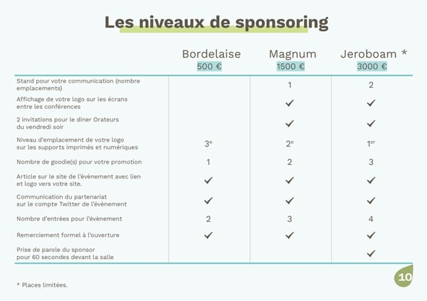 WordCamp Bordeaux 2019 - Dossier de partenariat