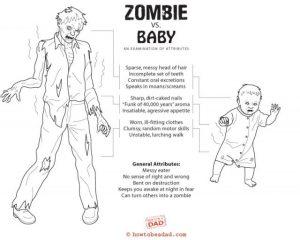 Zombie-vs-Baby-640x513